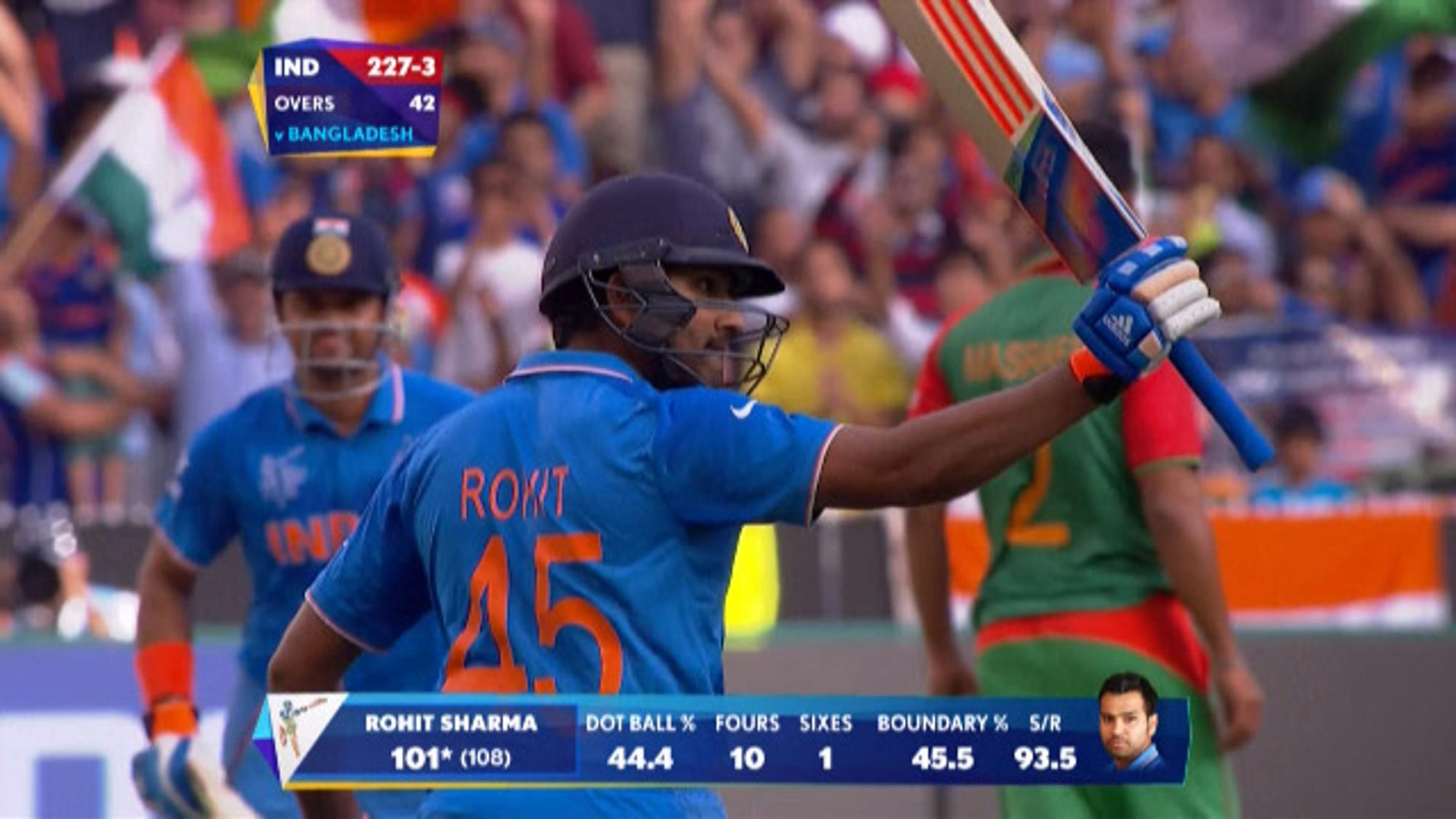 CWC15 IND vs BAN QF - India innings highlights