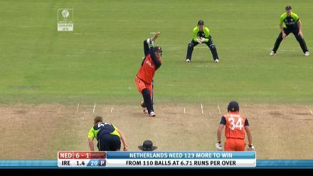 Netherlands innings super shots