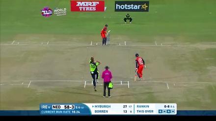 Episode 7 - ICC World Twenty20 Daily