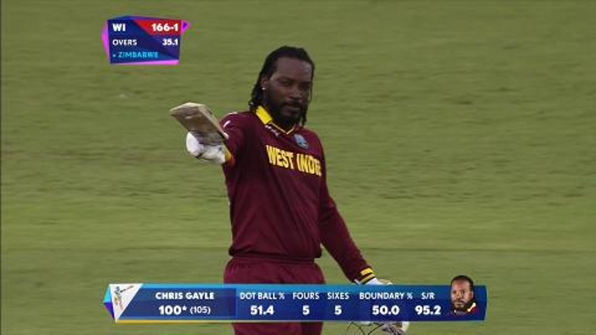 CWC15 WI vs ZIM - West Indies innings highlights