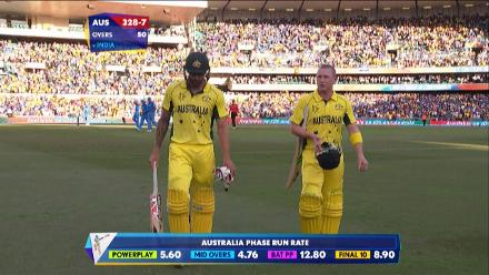 CWC15 AUS vs IND SF - Australia innings highlights