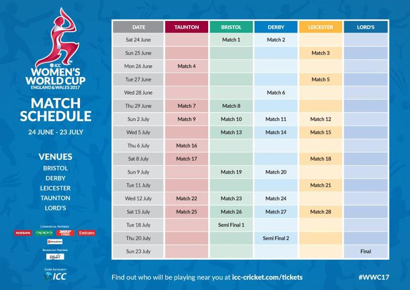 Match Dates Revealed For ICC Womens World Cup 2017