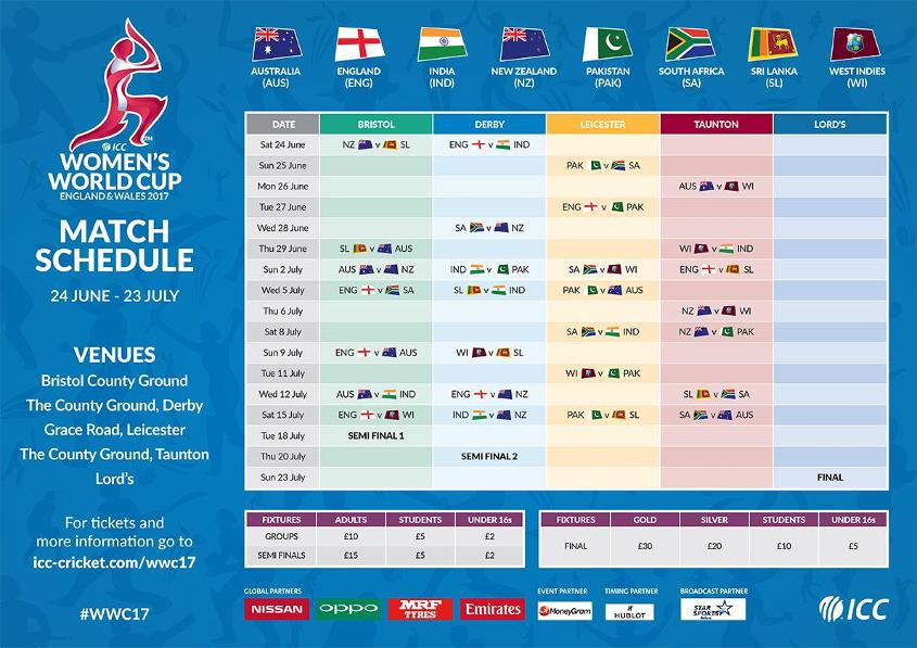 Icc Women S World Cup Match Schedule