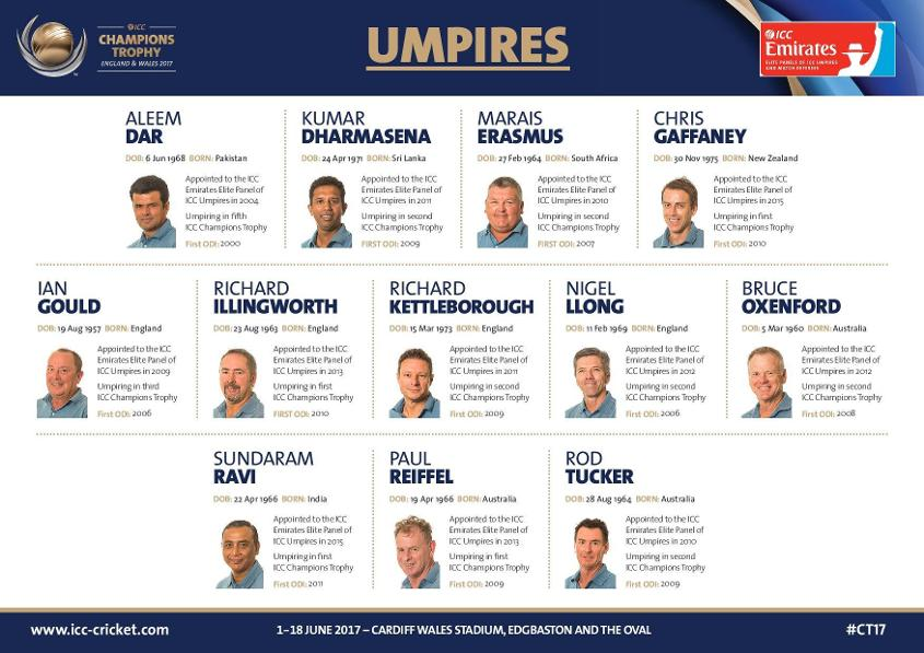 ICC Announces Umpire And Match Referee Appointments For Champions Trophy 2017