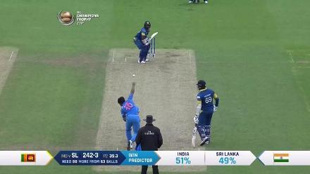 #CT17 Ind v SL: Kusal Perera innings