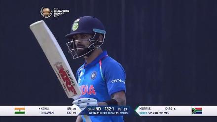 #CT17 IND v SA - Virat Kohli innings
