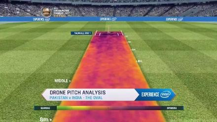 #CT17 Final - Pak v Ind: Pitch report
