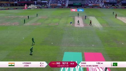 Match highlights - IND vs PAK