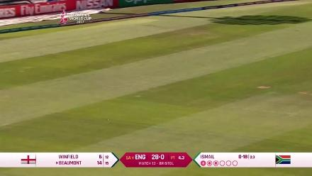 #WWC17 England off to a brisk start