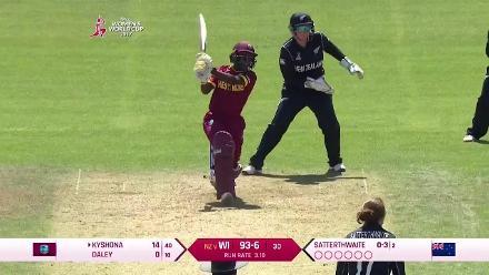 #WWC17: Kyshona Knight scores a breezy 41