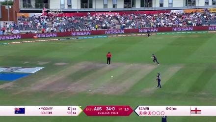 #WWC17 ENG v AUS - Beth Mooney Innings