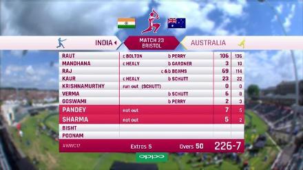 HIGHLIGHTS: Australia v India