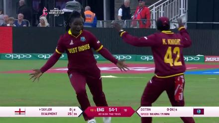 WICKET: Sarah Taylor falls to Deandra Dottin for a duck