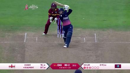 #WWC17 ENG v WI - Tammy Beaumont Innings