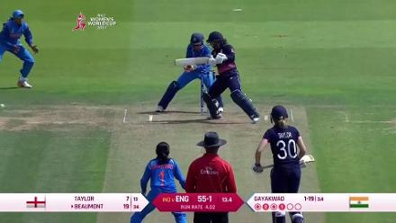 #WWC17 Tammy Beaumont scores a breezy 23 in 37 deliveries