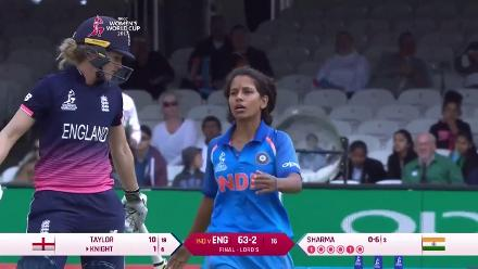 WICKET: Poonam Yadav traps Heather Knight in front of the wicket for 1