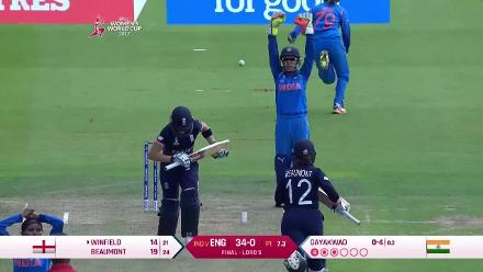 #WWC17 Final: Eng v Ind - Lauren Winfield Innings