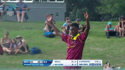 New Zealand wickets fall v West Indies at U19CWC