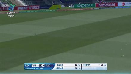 NZ v Afghanistan: Batters impress as Afghanistan finish on 309/6