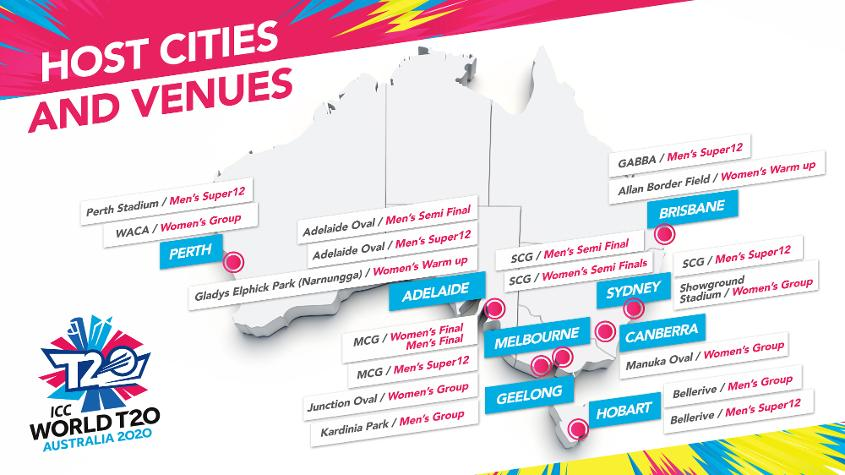 Eight Australian cities will host matches at the ICC World T20 2020