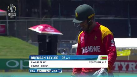 How the Zimbabwe wickets fell in their innings of 211/9 against Ireland