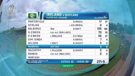 HIGHLIGHTS: Ireland hand Scotland first CWCQ defeat