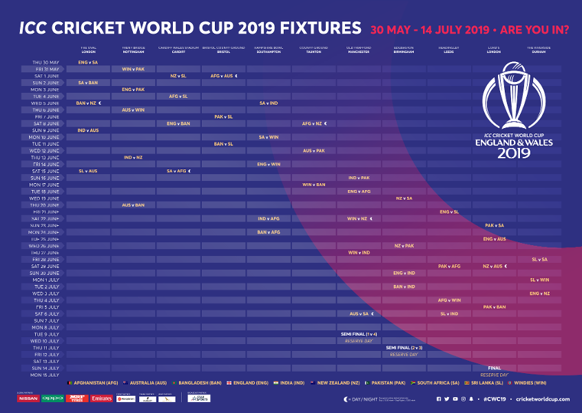 Cricket World Cup 2019 Calendar ICC Cricket World Cup 2019 schedule announced