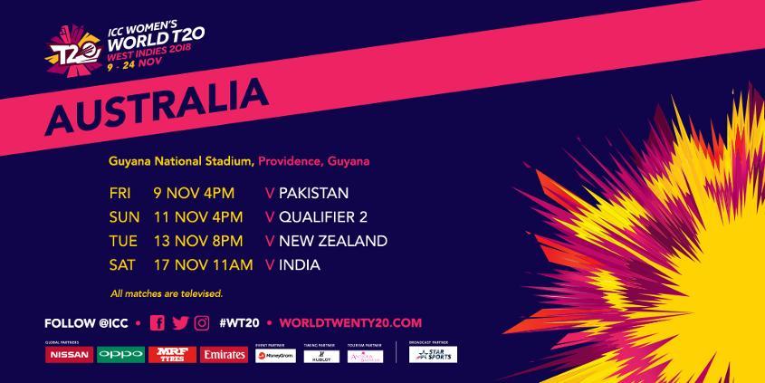 Australia's Women's World T20 2018 fixtures