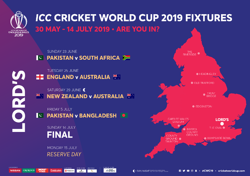 Lord's fixtures