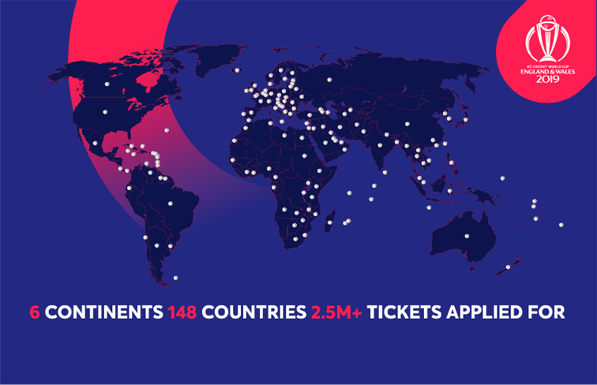 The ICC Cricket World Cup 2019 attracted ticket applications from over 140 different countries around the world which truly shows the global appeal of the tournament