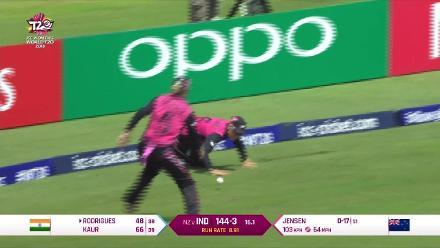 NZ v IND: India innings highlights