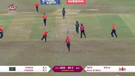 BAN v ENG: Bangladesh innings highlights