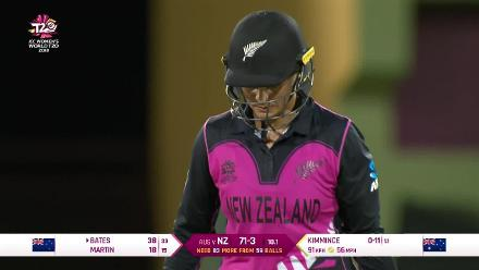 AUS v NZ: New Zealand innings highlights