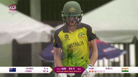 IND v AUS: Australia innings highlights