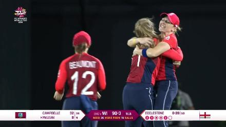 WI v ENG: Windies fall of wickets