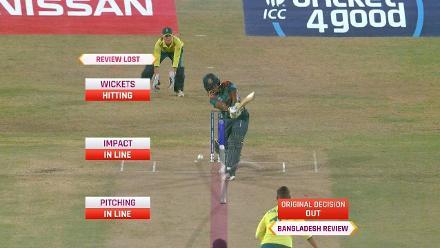 SA v BAN: Bangladesh fall of wickets
