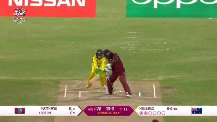WI v AUS: Windies innings highlights
