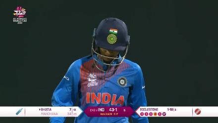 ENG v IND: Mandhana falls for 34